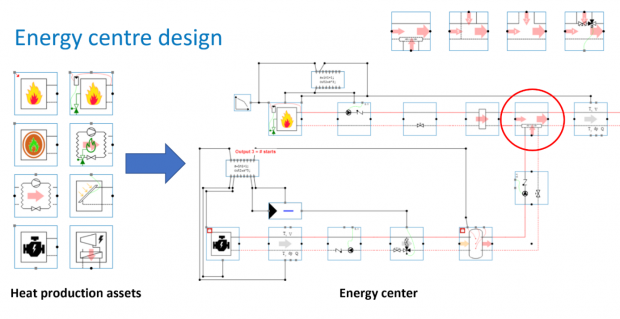 New Heat Network Design Features from Hysopt | ADE market-news