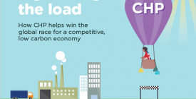 Lightening the Load: How CHP helps win the global race for a competitive, low carbon economy | Member news
