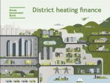 District Heating Finance