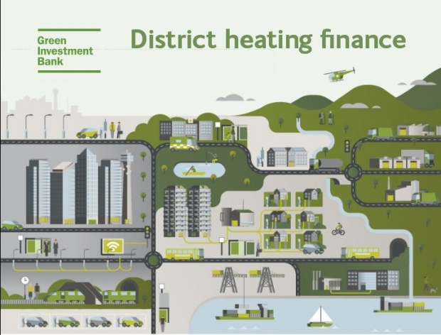 District Heating Finance | ADE guidance