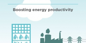 Less waste, more growth - Boosting energy productivity | District Heating